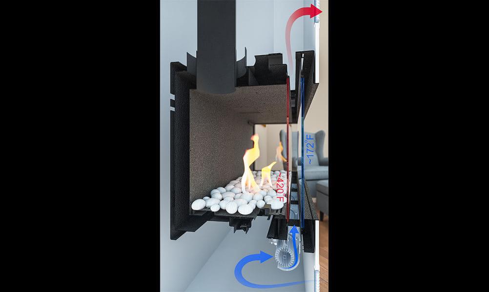 הדמיות לקטלוג וברושור של יצרנית קמיני הגז